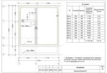 План ленточного фундамента бани 6х6